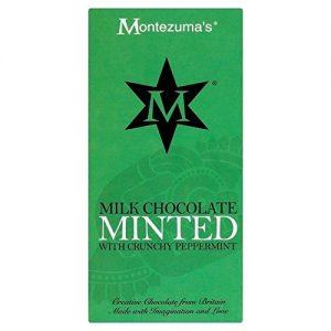 Montezuma Minted 41%